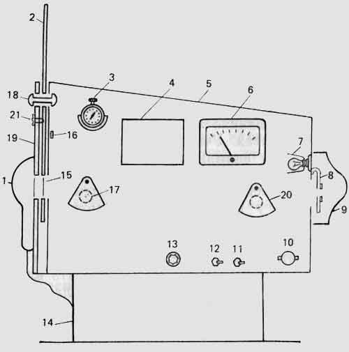 Схема устройства макулореадаптометра