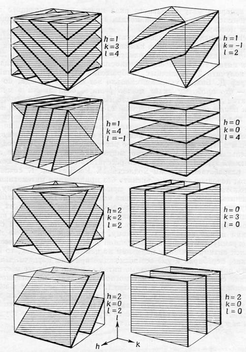 Установление структуры