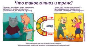 Регрессивный гипноз и когнитивный гипноанализ