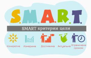 Смарт цели: эффективность и основные принципы